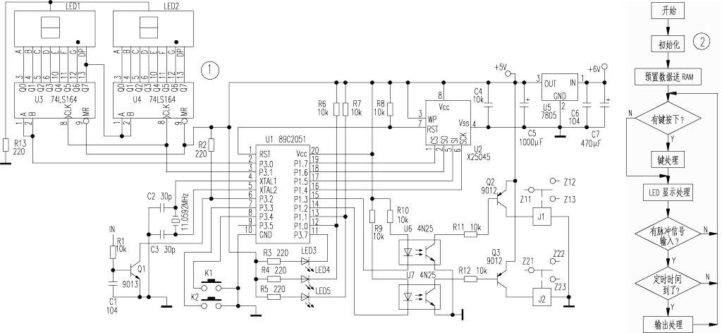 三十分钟一个小时学会单片机(9045) 什么是单片机?单片机有什么用? (8723) 如何用STC板将代码烧录进IC(8681) 怎样安装AT51编程板的USB转串口软件?(8206) 送给单片机爱好者LED在线编码器(1814) 送给单片机爱好者LED点阵在线编码器(1544) 单片机系统中的汉字显示(1492) 带语音报数功能的抢答器(1489) 用VB进行串口实时数据采集(1347) 用AT89C2051设计超声波测距仪(1171) 小小电子闹钟 生活学习良伴(1165) DS1820测温原理